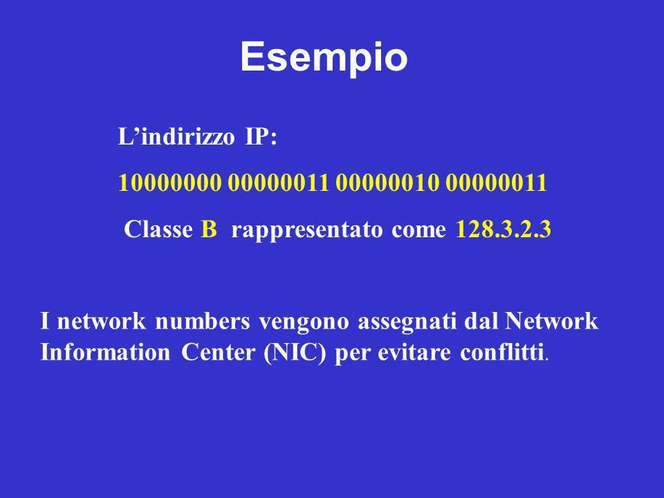 Entita IPEntita ARPEntita RARP Interfaccia (demux) Trame in arrivo Esercizio consigliato: ARP