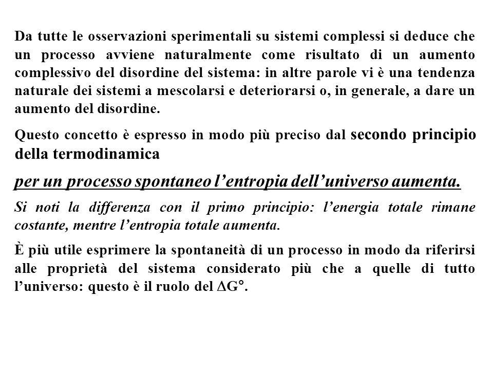 Da tutte le osservazioni sperimentali su sistemi complessi si deduce che un processo avviene naturalmente come risultato di un aumento complessivo del