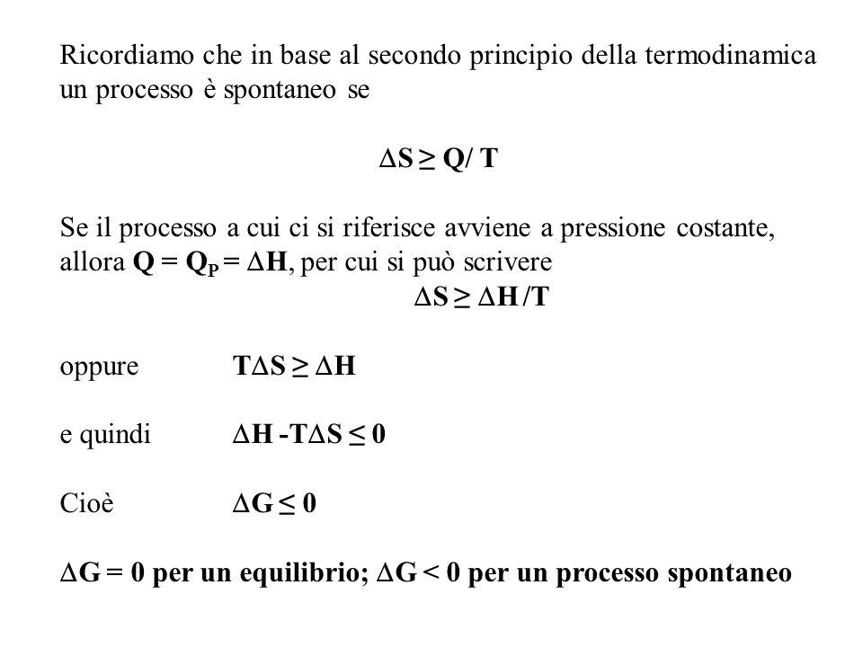 Ricordiamo che in base al secondo principio della termodinamica un processo è spontaneo se S Q/ T Se il processo a cui ci si riferisce avviene a press