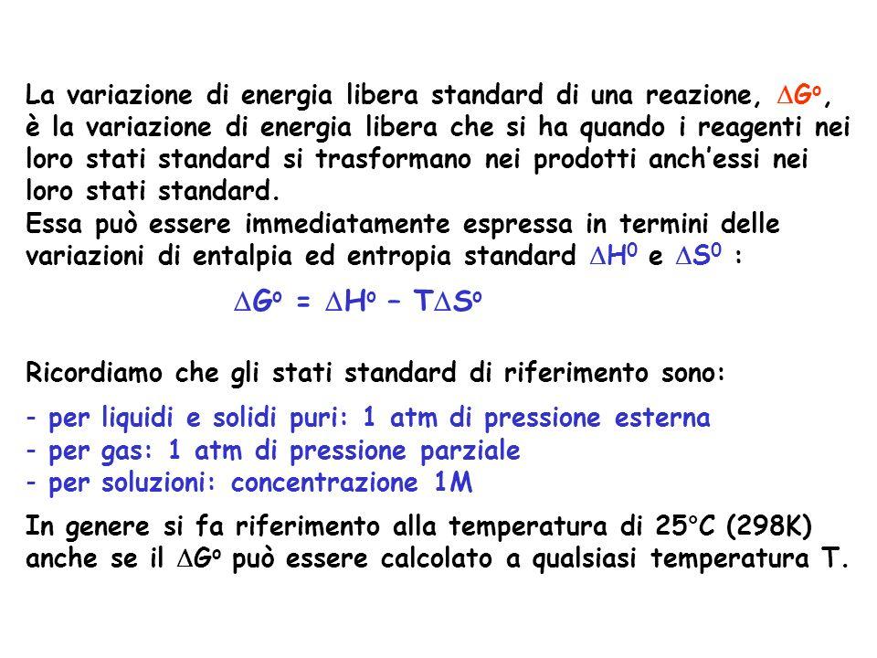 La variazione di energia libera standard di una reazione, G o, è la variazione di energia libera che si ha quando i reagenti nei loro stati standard s