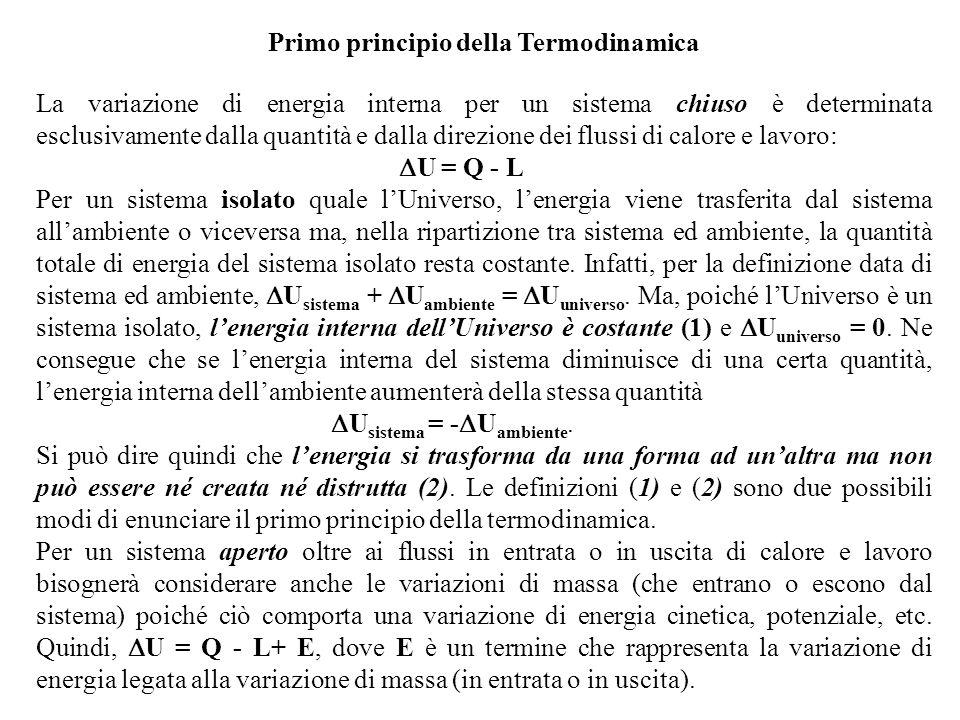Primo principio della Termodinamica La variazione di energia interna per un sistema chiuso è determinata esclusivamente dalla quantità e dalla direzio