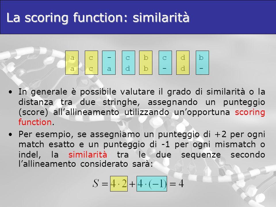La scoring function: similarità a c - c b c d b a c a d b - d - In generale è possibile valutare il grado di similarità o la distanza tra due stringhe