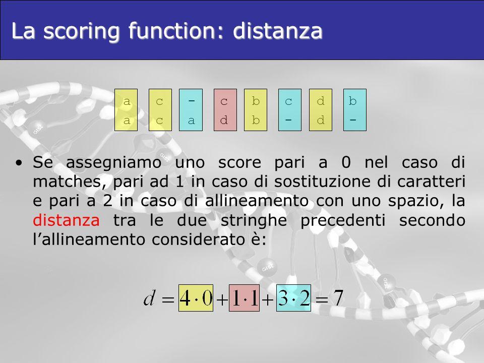 La scoring function: distanza a c - c b c d b a c a d b - d - Se assegniamo uno score pari a 0 nel caso di matches, pari ad 1 in caso di sostituzione