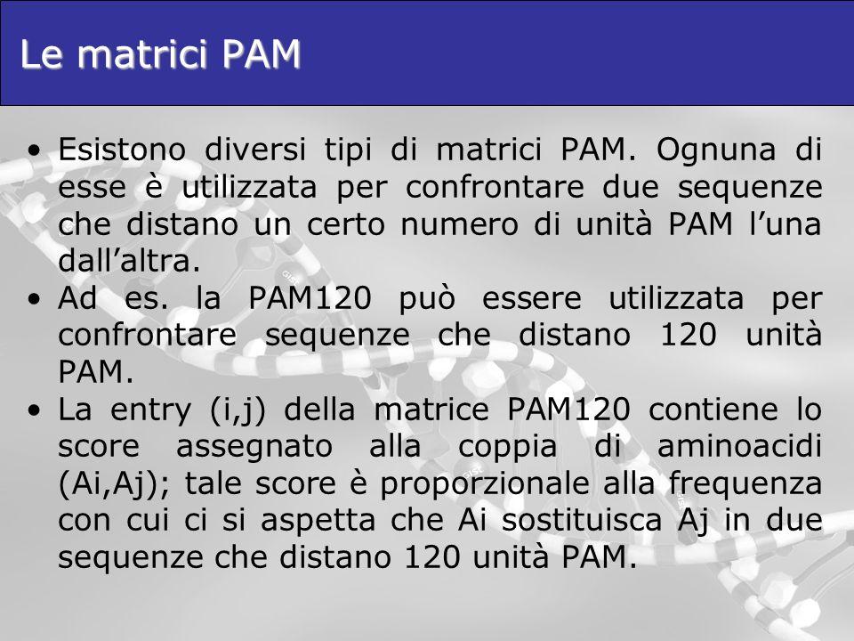 Le matrici PAM Esistono diversi tipi di matrici PAM. Ognuna di esse è utilizzata per confrontare due sequenze che distano un certo numero di unità PAM