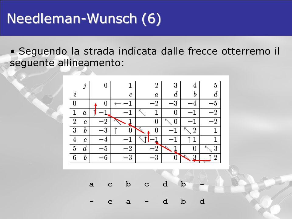 Needleman-Wunsch (6) Seguendo la strada indicata dalle frecce otterremo il seguente allineamento: a - cbcdb- ca-dbd