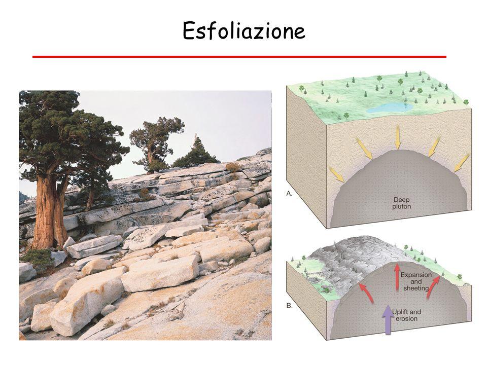 Weathering Esfoliazione