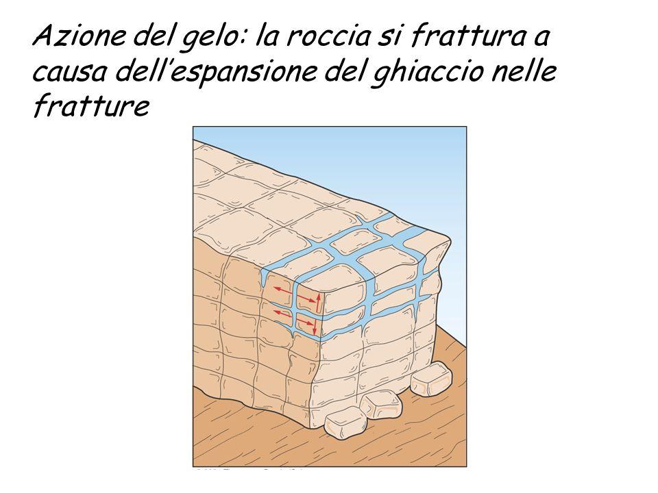 Azione del gelo: la roccia si frattura a causa dellespansione del ghiaccio nelle fratture