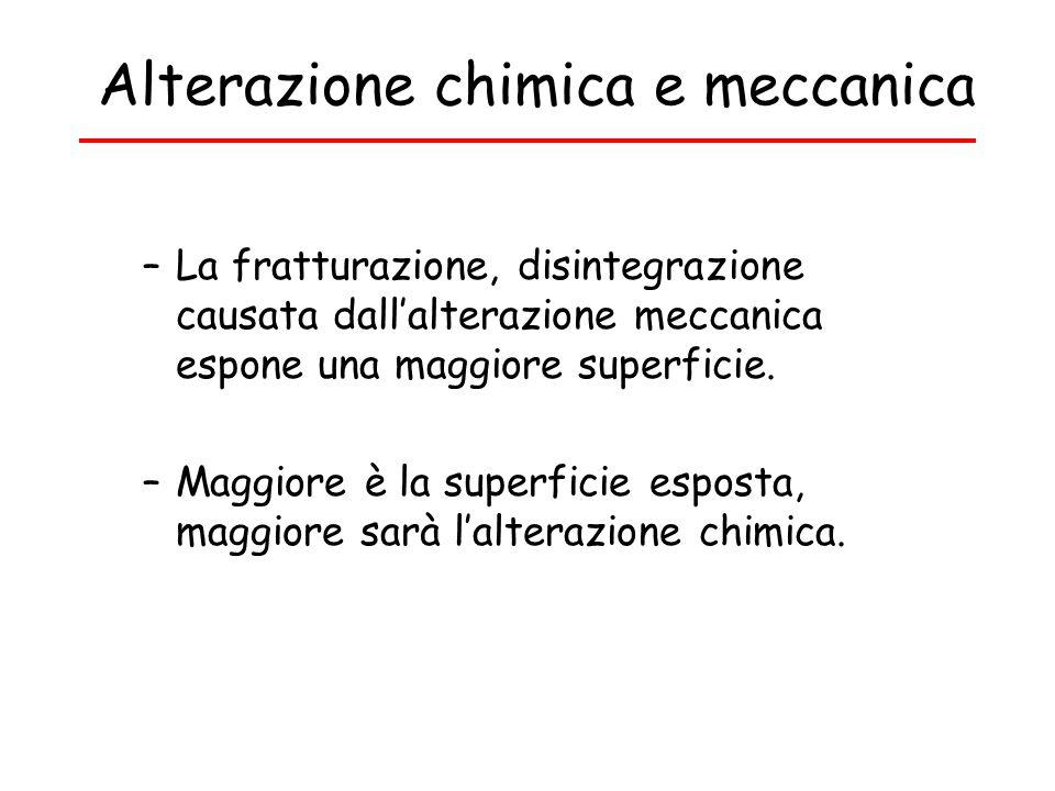 Alterazione chimica e meccanica –La fratturazione, disintegrazione causata dallalterazione meccanica espone una maggiore superficie. –Maggiore è la su
