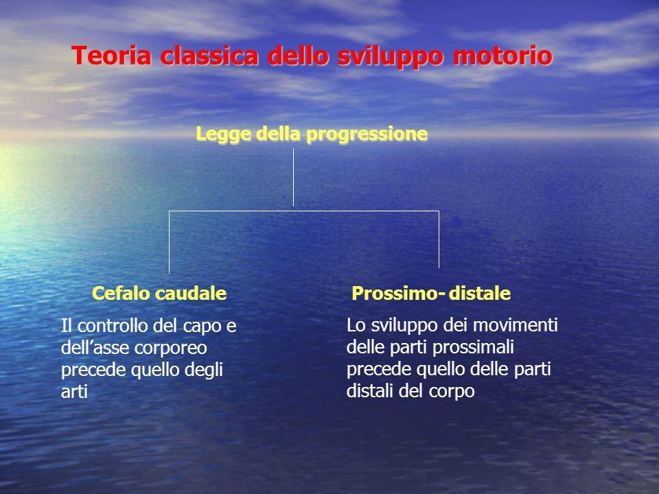 Teoria classica dello sviluppo motorio Legge della progressione Cefalo caudaleProssimo- distale Il controllo del capo e dellasse corporeo precede quel