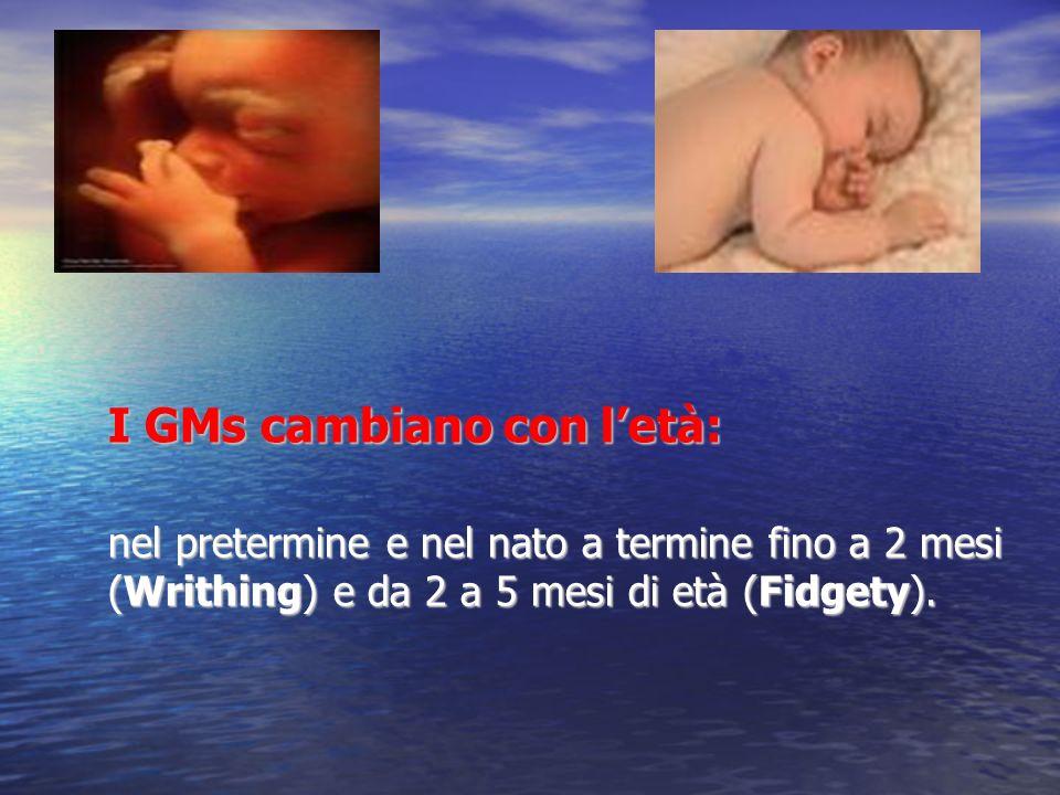 I GMs cambiano con letà: nel pretermine e nel nato a termine fino a 2 mesi (Writhing) e da 2 a 5 mesi di età (Fidgety). I GMs cambiano con letà: nel p