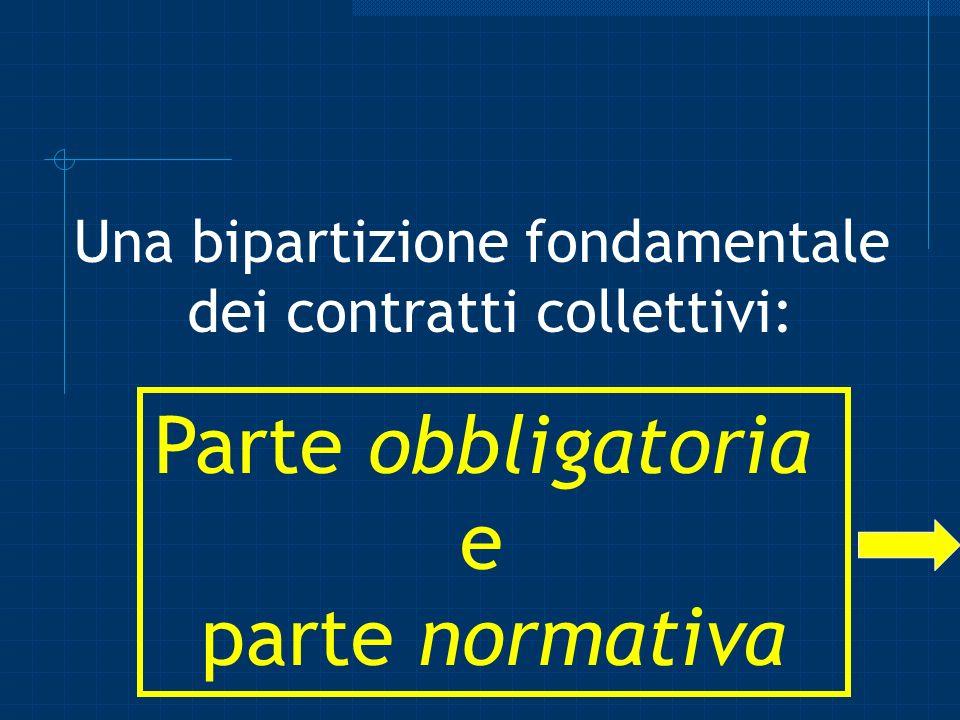 Una bipartizione fondamentale dei contratti collettivi: Parte obbligatoria e parte normativa