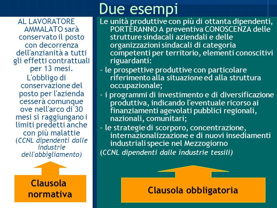 Due esempi Le unità produttive con più di ottanta dipendenti, PORTERANNO A preventiva CONOSCENZA delle strutture sindacali aziendali e delle organizza