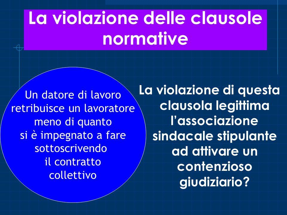 La violazione delle clausole obbligatorie Qualè lo strumento processuale più adeguato per sanzionare tali violazioni.