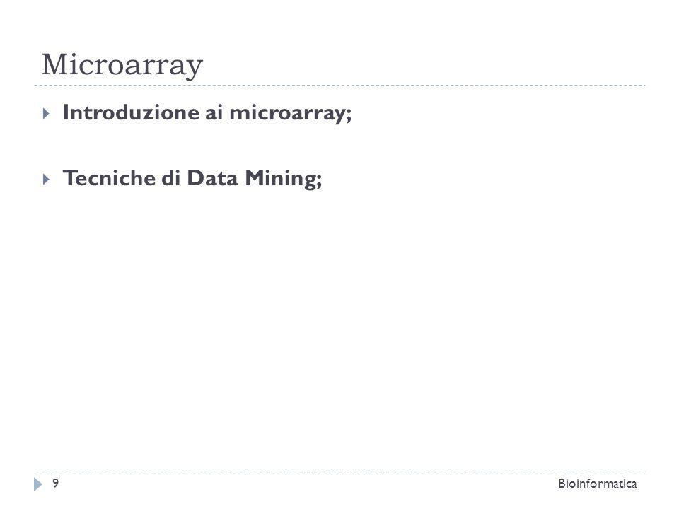 miRanda; miRiam: Scansiona sequenze mRNA alla ricerca di binding site per miRNA.