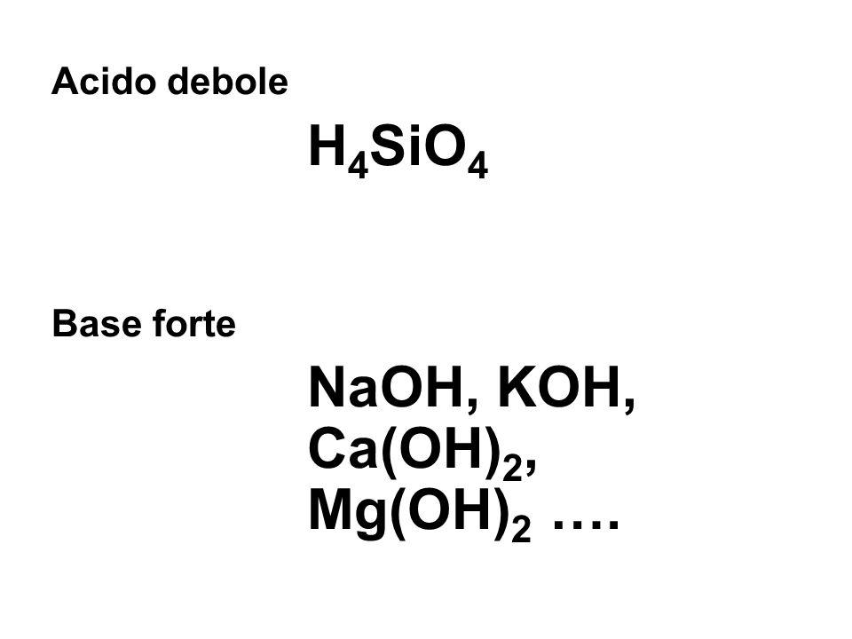 Acido debole H 4 SiO 4 Base forte NaOH, KOH, Ca(OH) 2, Mg(OH) 2 ….