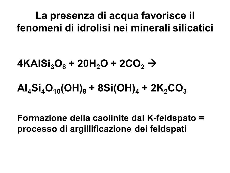 La presenza di acqua favorisce il fenomeni di idrolisi nei minerali silicatici 4KAlSi 3 O 8 + 20H 2 O + 2CO 2 Al 4 Si 4 O 10 (OH) 8 + 8Si(OH) 4 + 2K 2