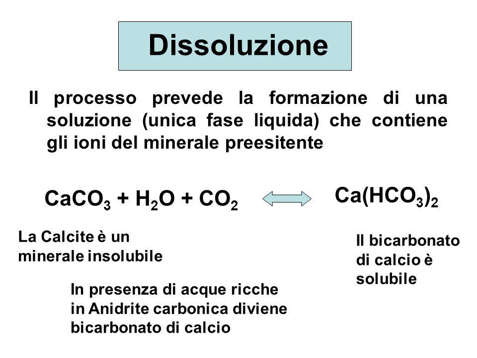 Dissoluzione Il processo prevede la formazione di una soluzione (unica fase liquida) che contiene gli ioni del minerale preesitente CaCO 3 + H 2 O + C