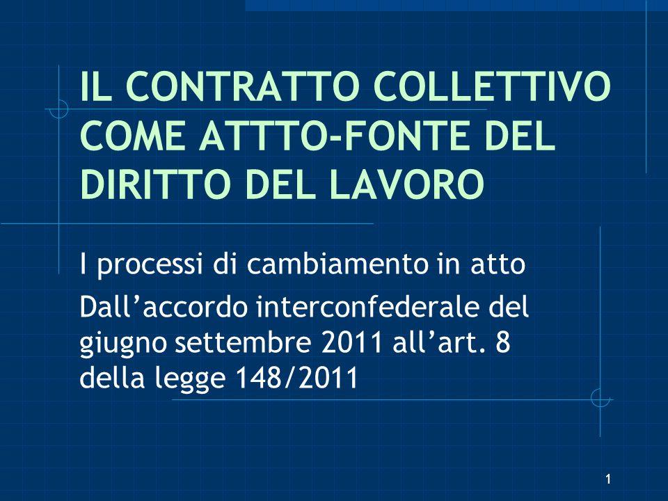 IL CONTRATTO COLLETTIVO COME FONTE equiparata alla legge Lefficacia soggettiva Dove si concentrano i cambiamenti 12