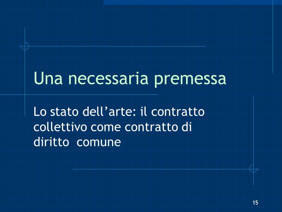 Una necessaria premessa Lo stato dellarte: il contratto collettivo come contratto di diritto comune 15