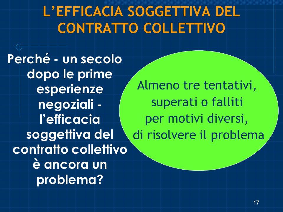 LEFFICACIA SOGGETTIVA DEL CONTRATTO COLLETTIVO Perché - un secolo dopo le prime esperienze negoziali - lefficacia soggettiva del contratto collettivo