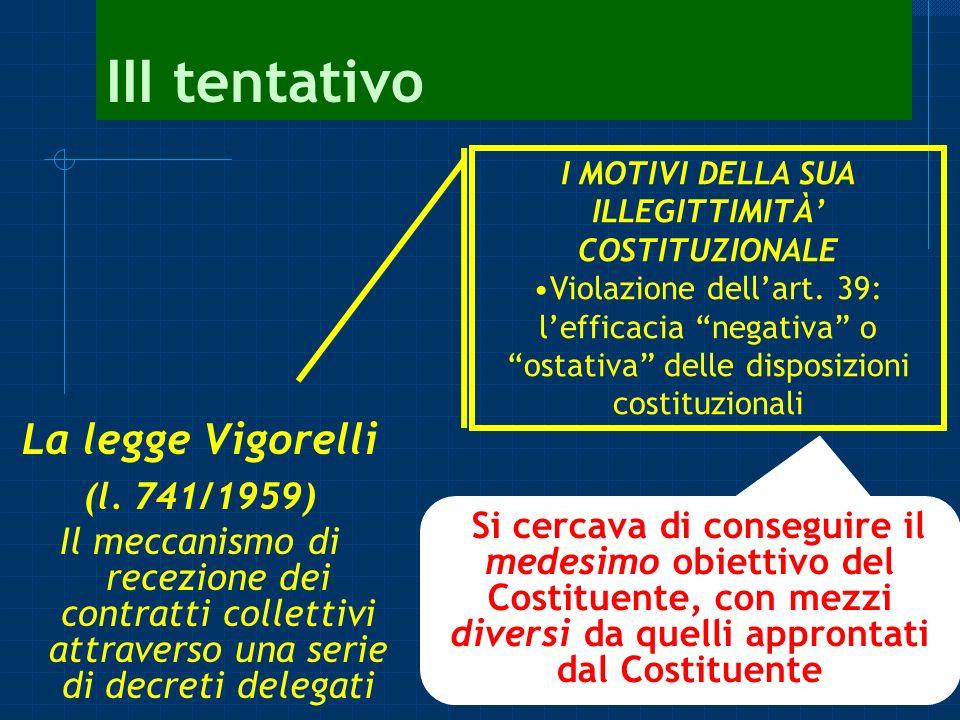 III tentativo La legge Vigorelli (l. 741/1959) Il meccanismo di recezione dei contratti collettivi attraverso una serie di decreti delegati I MOTIVI D