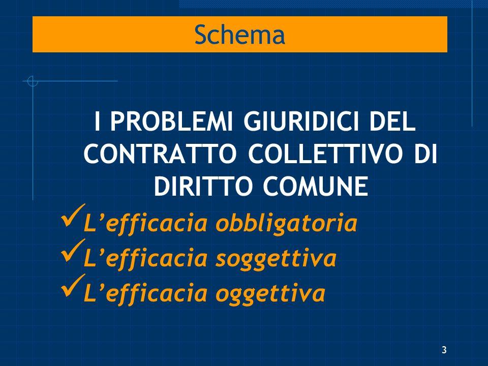 Schema I PROBLEMI GIURIDICI DEL CONTRATTO COLLETTIVO DI DIRITTO COMUNE Lefficacia obbligatoria Lefficacia soggettiva Lefficacia oggettiva 3