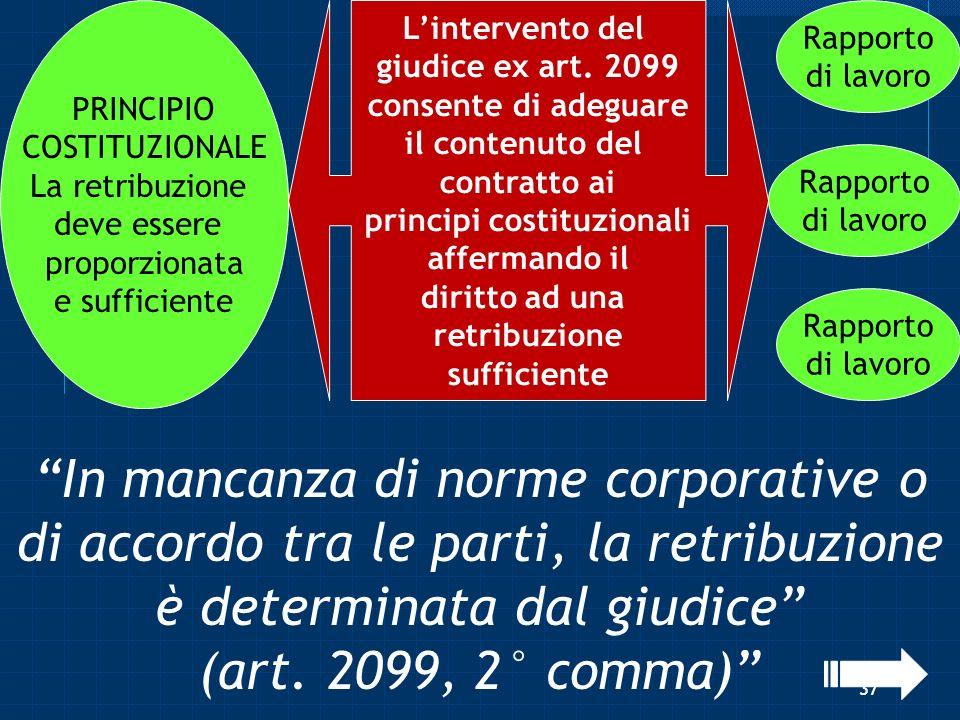 PRINCIPIO COSTITUZIONALE La retribuzione deve essere proporzionata e sufficiente Rapporto di lavoro Rapporto di lavoro Rapporto di lavoro Lintervento