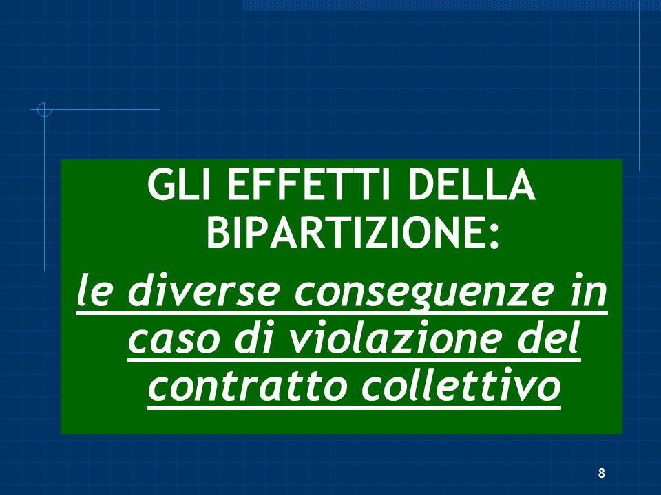 GLI EFFETTI DELLA BIPARTIZIONE: le diverse conseguenze in caso di violazione del contratto collettivo 8