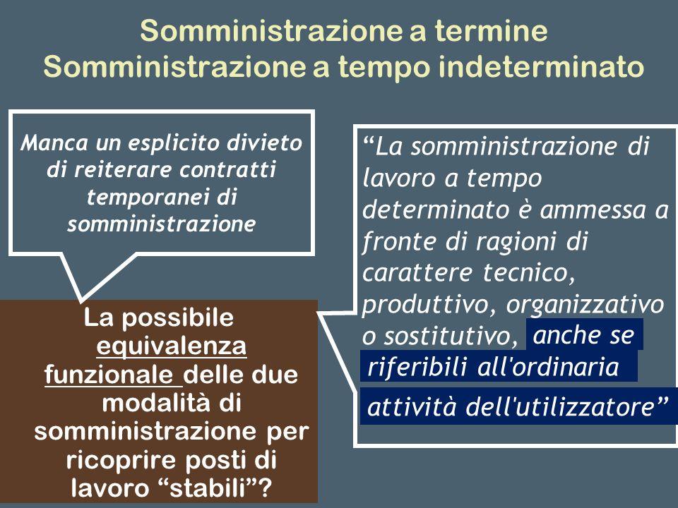 Somministrazione a termine Somministrazione a tempo indeterminato La possibile equivalenza funzionale delle due modalità di somministrazione per ricoprire posti di lavoro stabili.