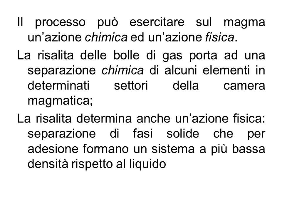 Il processo può esercitare sul magma unazione chimica ed unazione fisica. La risalita delle bolle di gas porta ad una separazione chimica di alcuni el