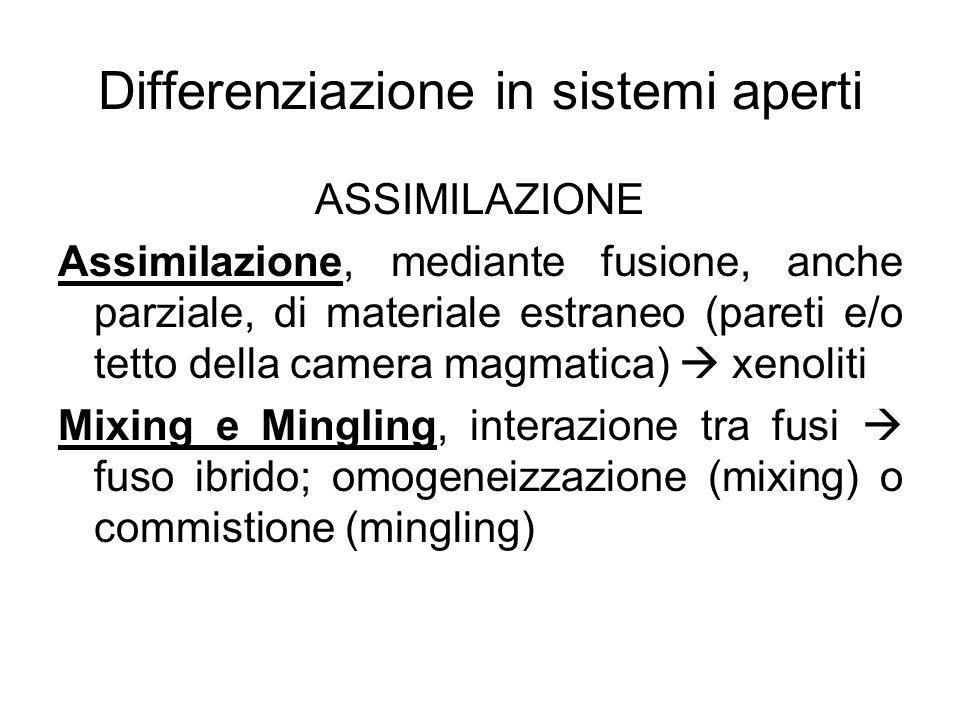 Differenziazione in sistemi aperti ASSIMILAZIONE Assimilazione, mediante fusione, anche parziale, di materiale estraneo (pareti e/o tetto della camera