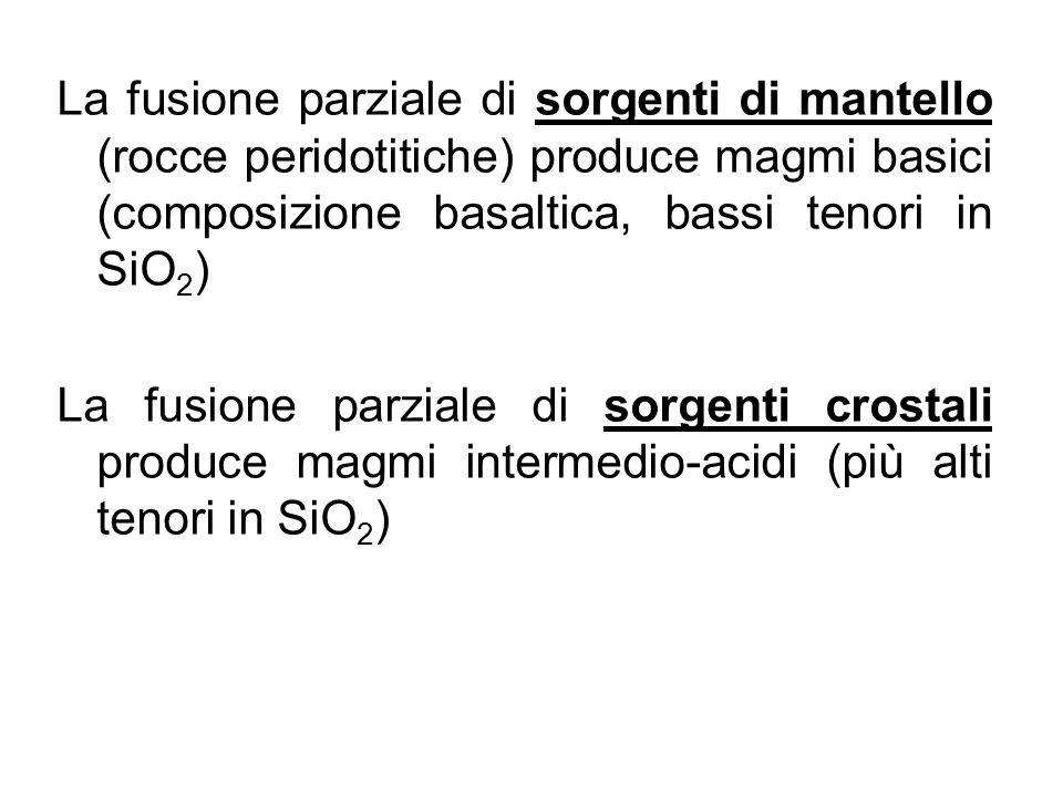 La fusione parziale di sorgenti di mantello (rocce peridotitiche) produce magmi basici (composizione basaltica, bassi tenori in SiO 2 ) La fusione par