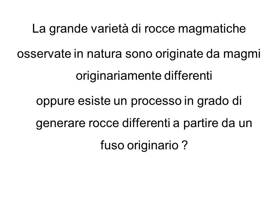 La grande varietà di rocce magmatiche osservate in natura sono originate da magmi originariamente differenti oppure esiste un processo in grado di gen