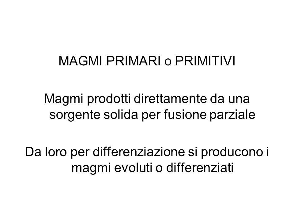 MAGMI PRIMARI o PRIMITIVI Magmi prodotti direttamente da una sorgente solida per fusione parziale Da loro per differenziazione si producono i magmi ev
