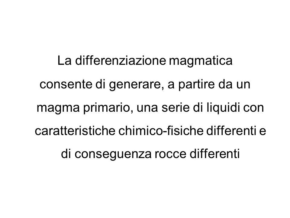 La differenziazione magmatica consente di generare, a partire da un magma primario, una serie di liquidi con caratteristiche chimico-fisiche different