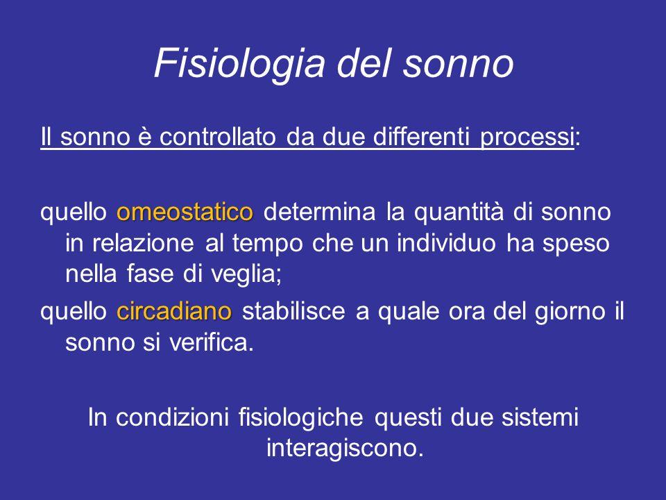 Fisiologia del sonno Il sonno è controllato da due differenti processi: omeostatico quello omeostatico determina la quantità di sonno in relazione al