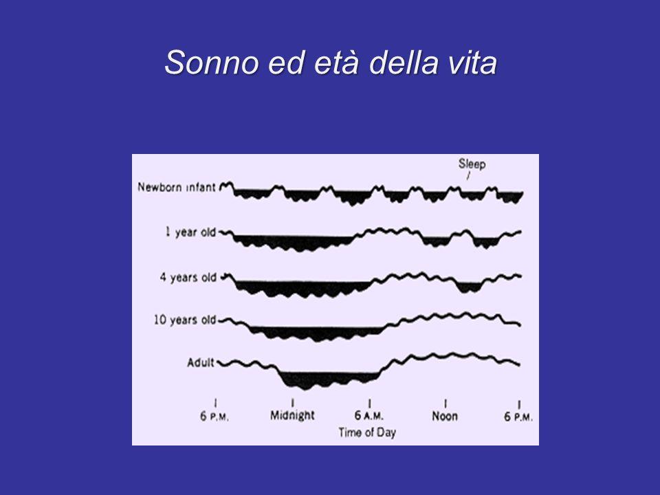 Sonno ed età della vita