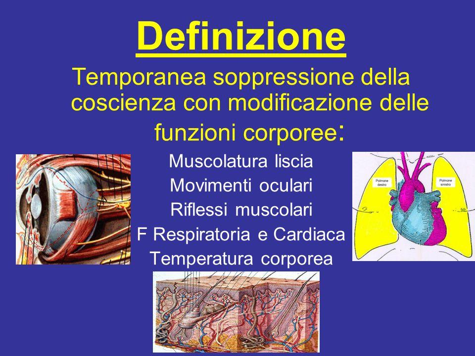 Definizione Temporanea soppressione della coscienza con modificazione delle funzioni corporee : Muscolatura liscia Movimenti oculari Riflessi muscolar