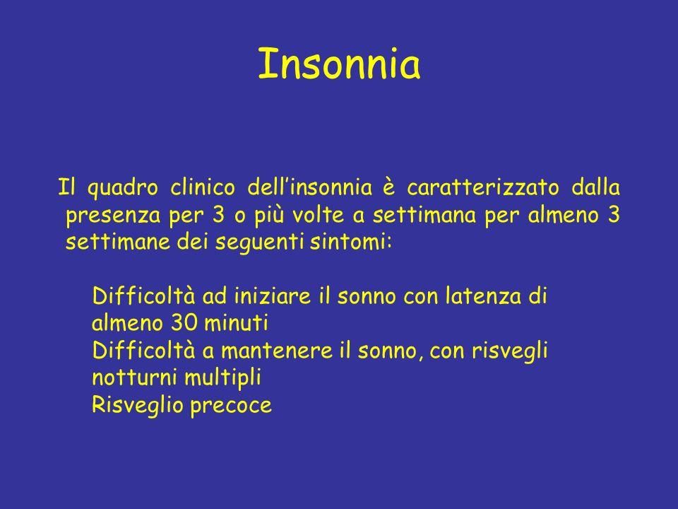 Insonnia Il quadro clinico dellinsonnia è caratterizzato dalla presenza per 3 o più volte a settimana per almeno 3 settimane dei seguenti sintomi: Dif