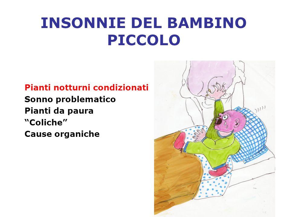 INSONNIE DEL BAMBINO PICCOLO Pianti notturni condizionati Sonno problematico Pianti da paura Coliche Cause organiche