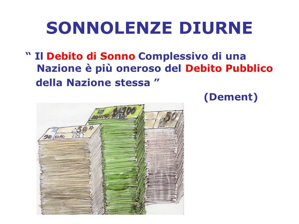SONNOLENZE DIURNE Il Debito di Sonno Complessivo di una Nazione è più oneroso del Debito Pubblico della Nazione stessa (Dement)