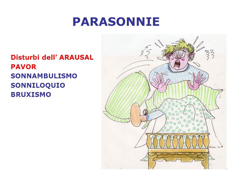 PARASONNIE Disturbi dell ARAUSAL PAVOR SONNAMBULISMO SONNILOQUIO BRUXISMO