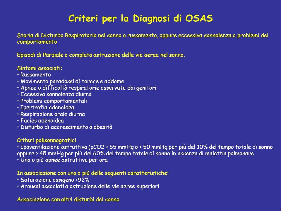 Criteri per la Diagnosi di OSAS Storia di Disturbo Respiratorio nel sonno o russamento, oppure eccessiva sonnolenza o problemi del comportamento Episo