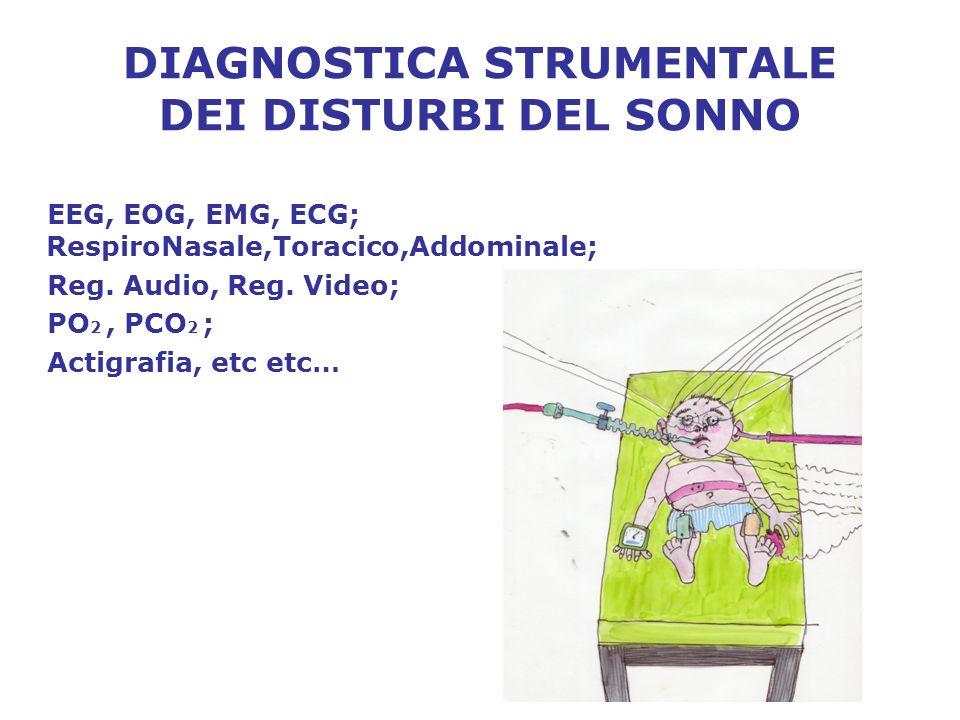 DIAGNOSTICA STRUMENTALE DEI DISTURBI DEL SONNO EEG, EOG, EMG, ECG; RespiroNasale,Toracico,Addominale; Reg. Audio, Reg. Video; PO 2, PCO 2 ; Actigrafia