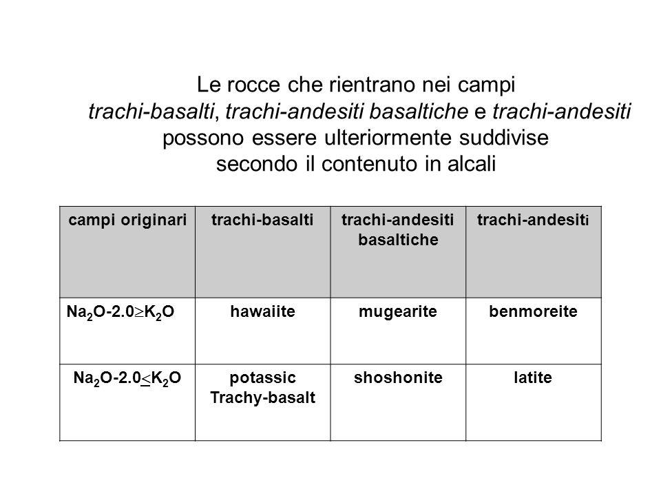 campi originaritrachi-basaltitrachi-andesiti basaltiche trachi-andesit i Na 2 O-2.0 K 2 O hawaiitemugearitebenmoreite Na 2 O-2.0 K 2 O potassic Trachy