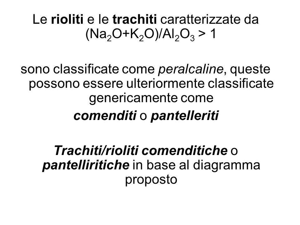 Le rioliti e le trachiti caratterizzate da (Na 2 O+K 2 O)/Al 2 O 3 > 1 sono classificate come peralcaline, queste possono essere ulteriormente classif
