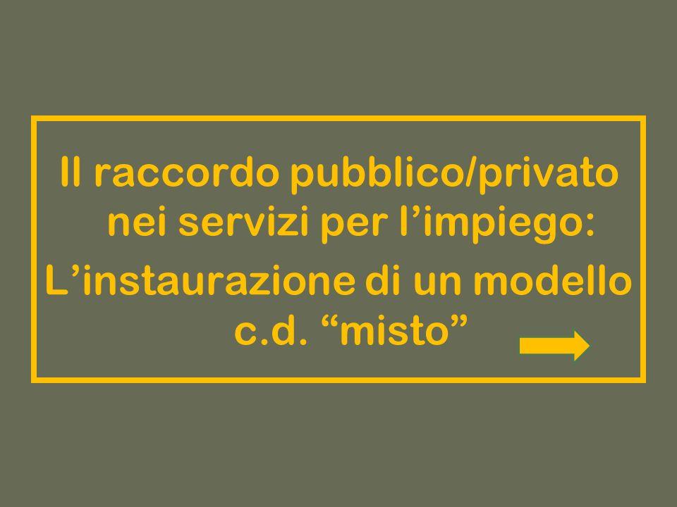 Il raccordo pubblico/privato nei servizi per limpiego: Linstaurazione di un modello c.d. misto