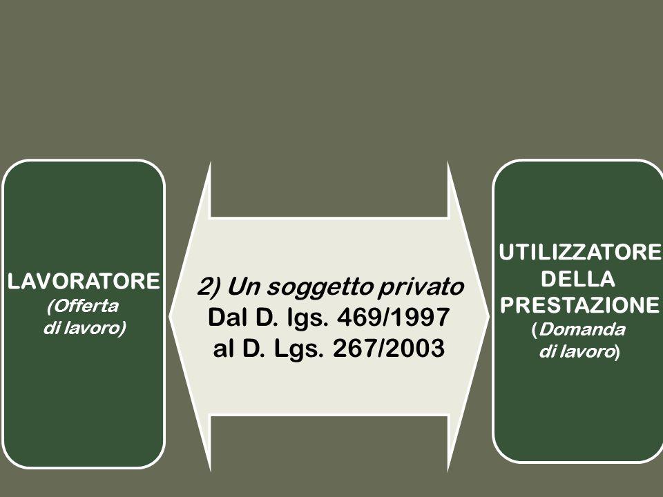 LAVORATORE (Offerta di lavoro) 2) Un soggetto privato Dal D.