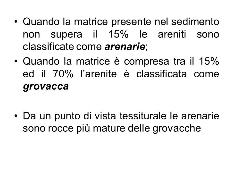Quando la matrice presente nel sedimento non supera il 15% le areniti sono classificate come arenarie; Quando la matrice è compresa tra il 15% ed il 7