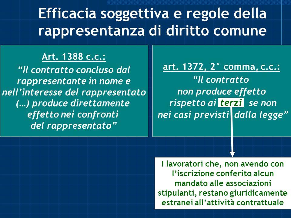 Efficacia soggettiva e regole della rappresentanza di diritto comune I lavoratori che, non avendo con liscrizione conferito alcun mandato alle associazioni stipulanti, restano giuridicamente estranei allattività contrattuale Art.